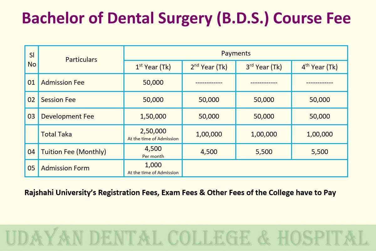 course-fee